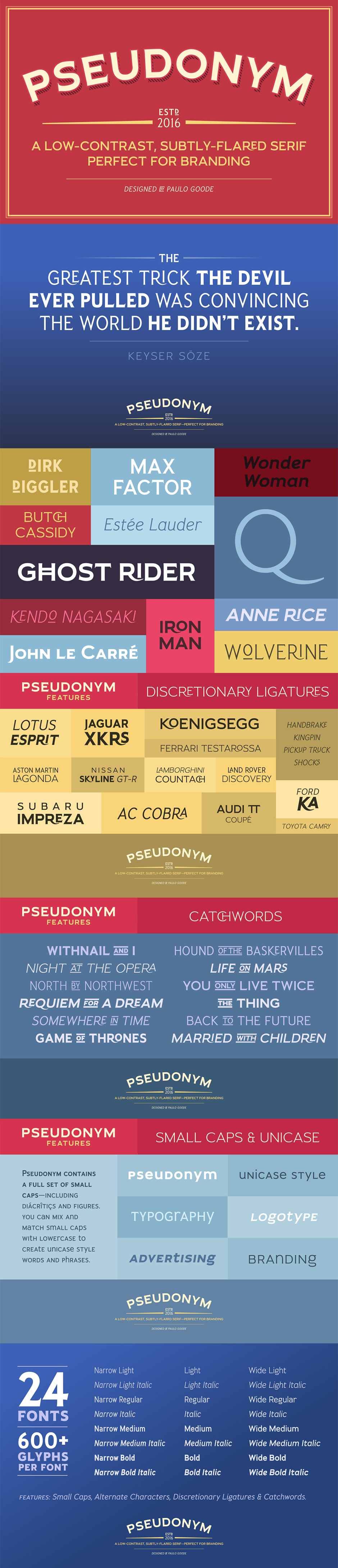 The Definitive Font Selection