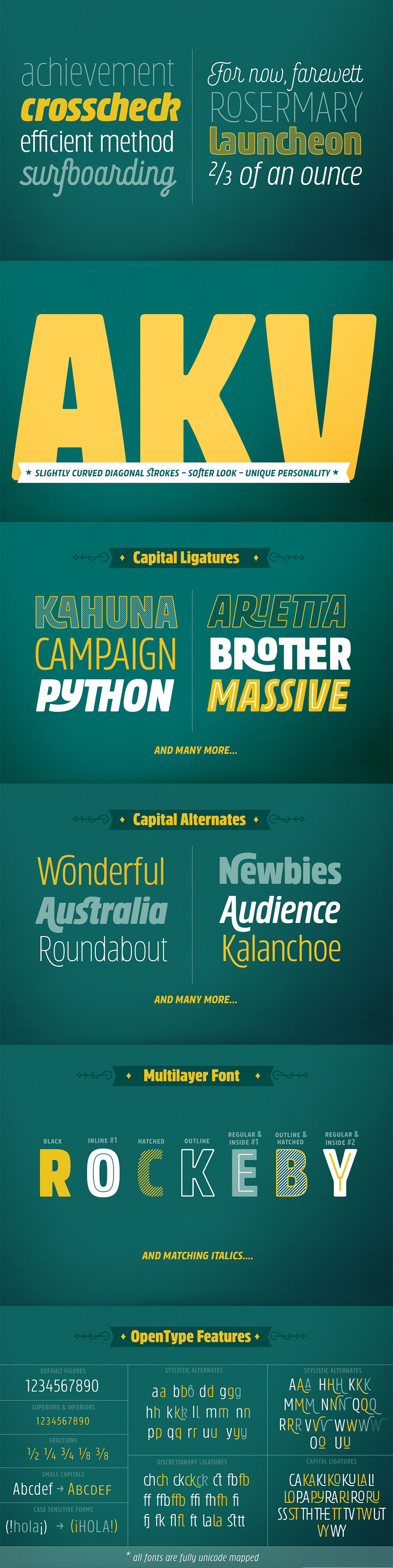 The Essential, Popular Fonts Collection - Design Cuts