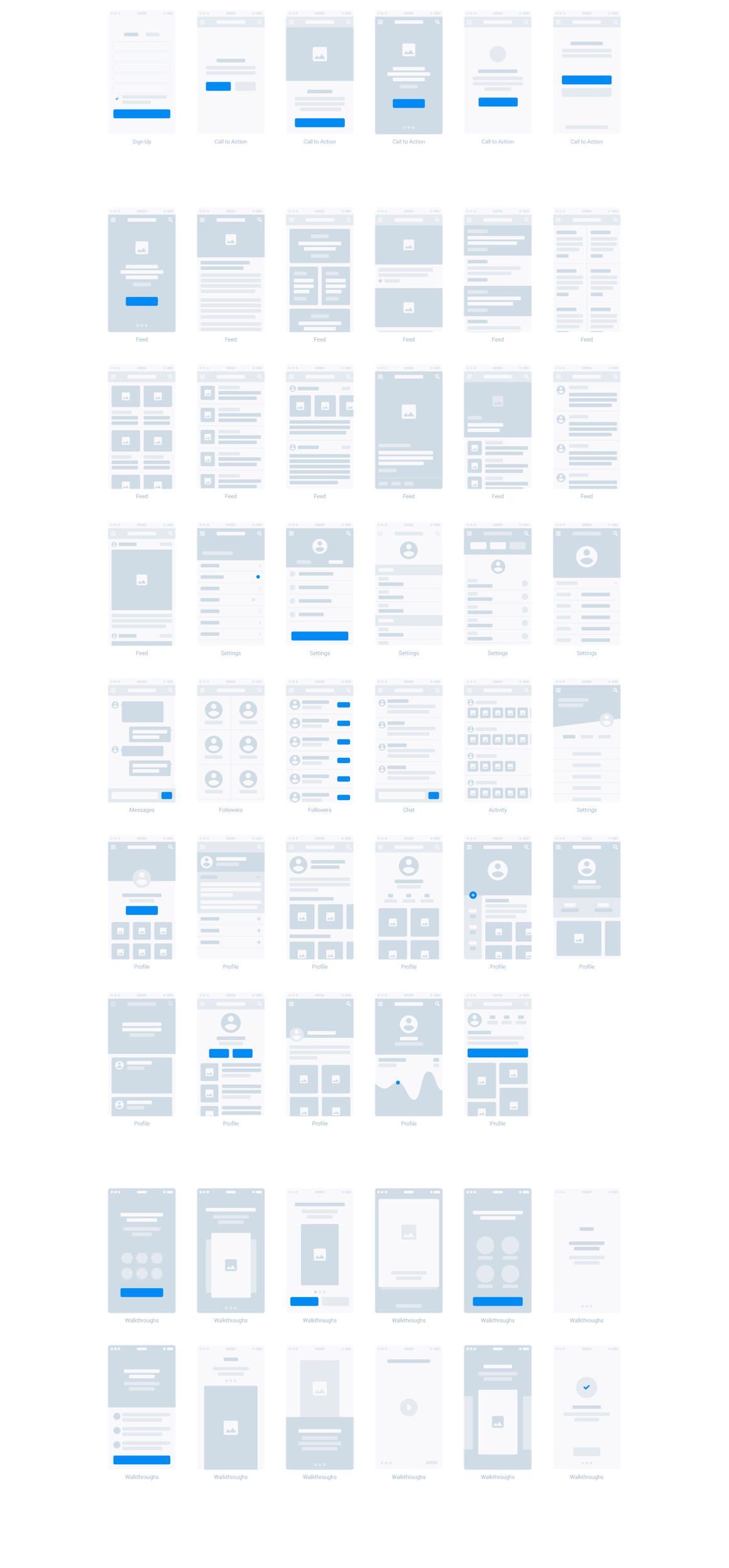 UX Flow, Wireframe Prototyping System