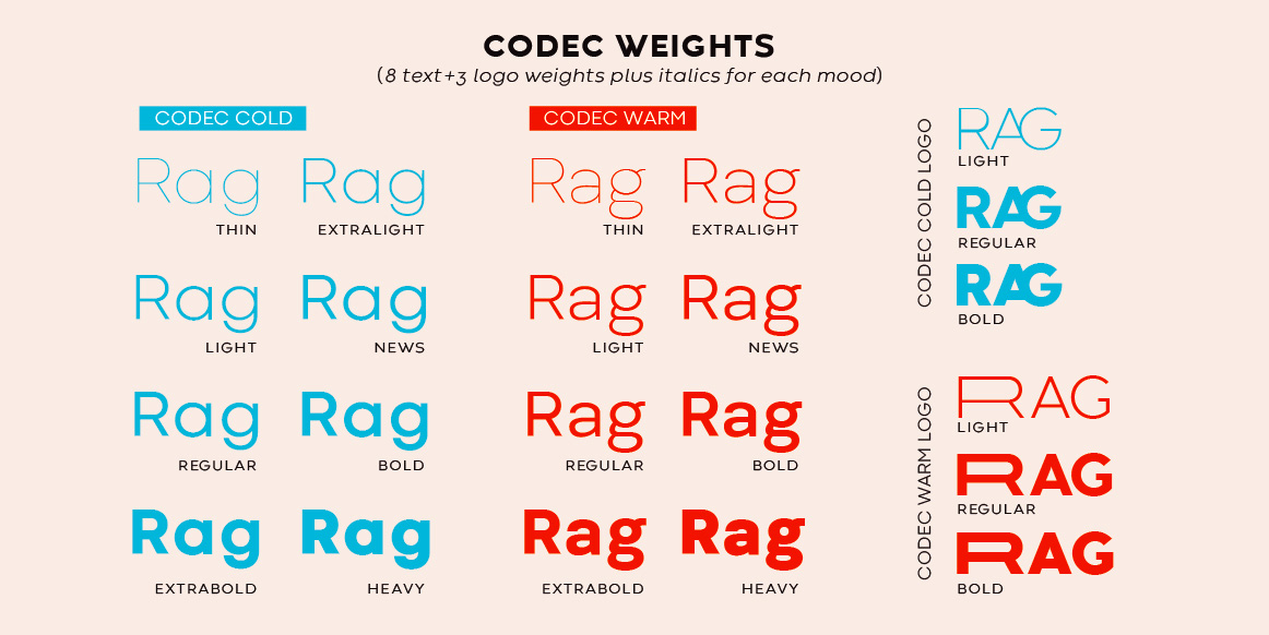 The Designer's Essential Font Selection - Design Cuts