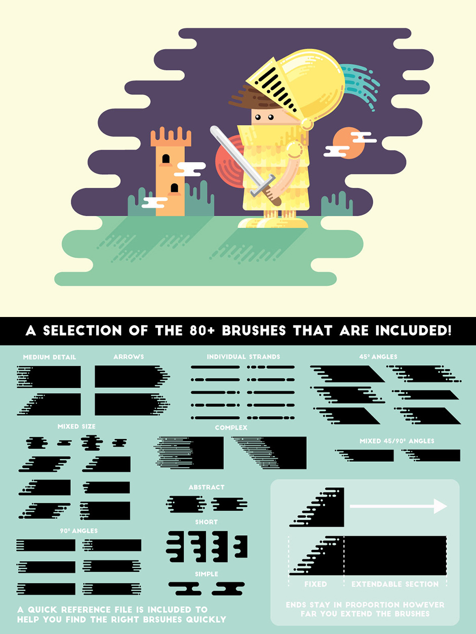 The Greatest Vector Bundle of All Time