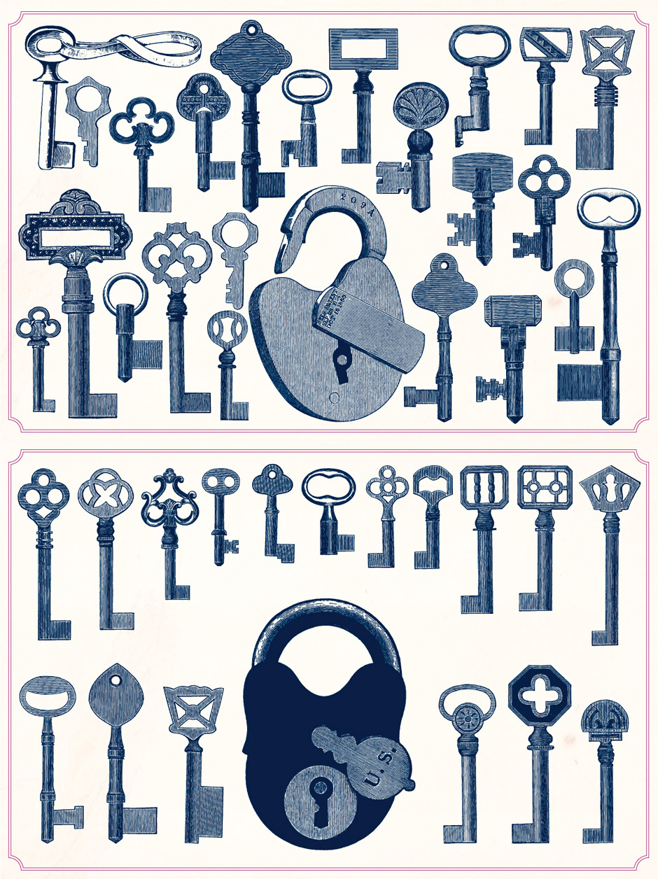 Vintage Keys and Locks