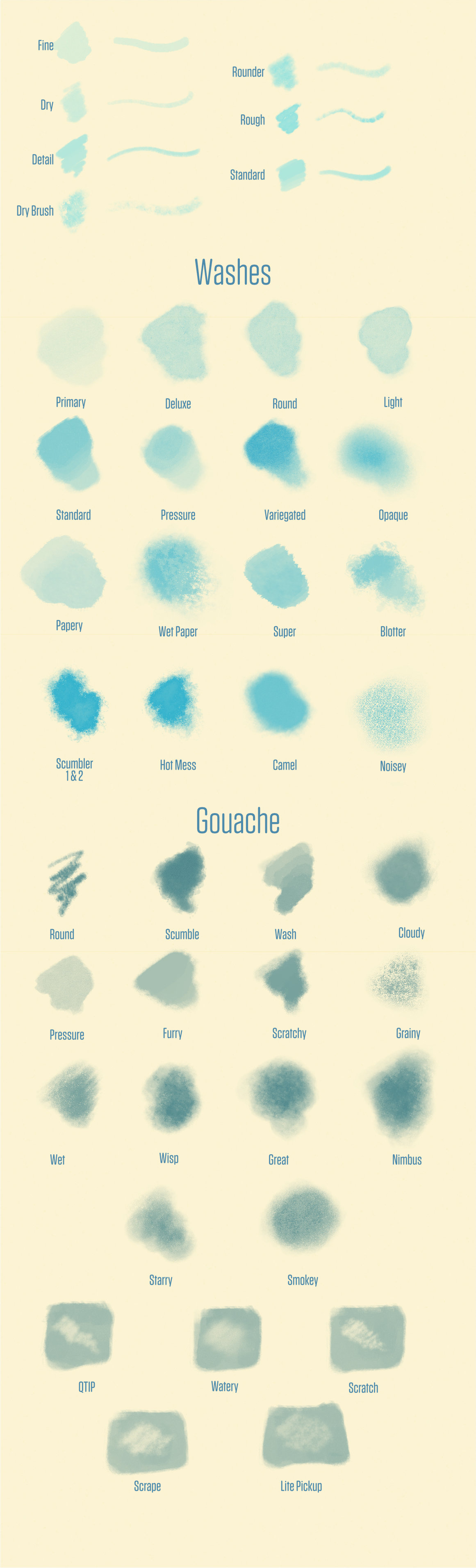 Watercolor & Gouache brushes for Affinity