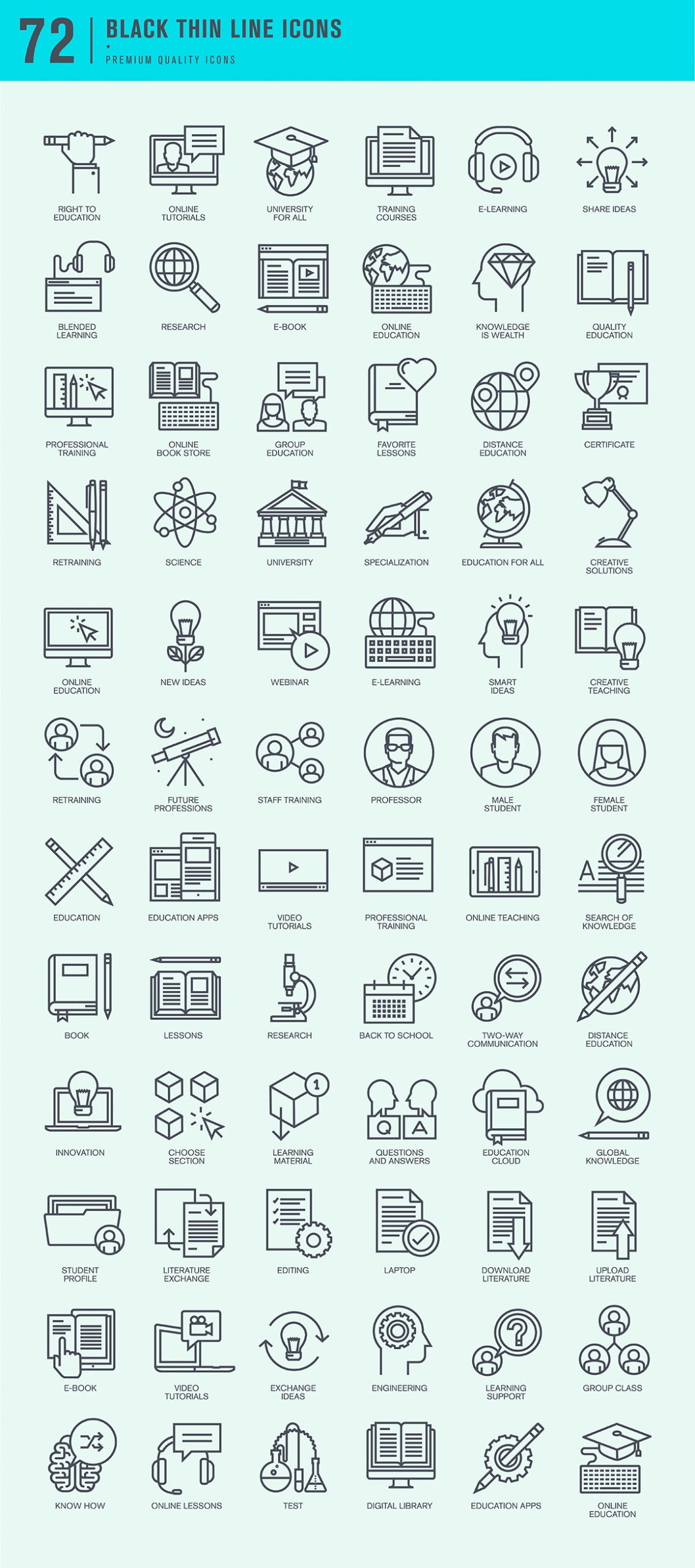 Set of Thin Line Icons for Online Education