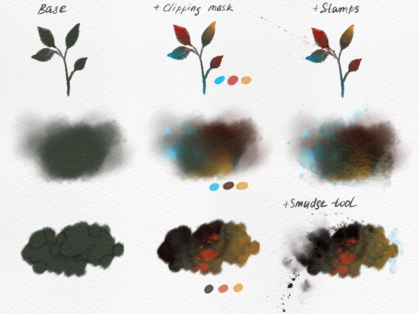 Procreate Watercolor Brushes + Paper Textures