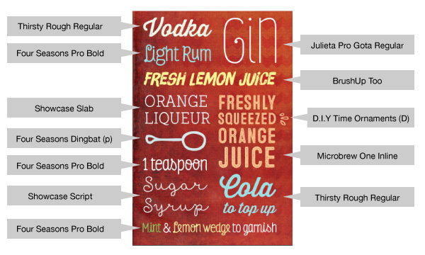 Cocktail Menu Tutorial